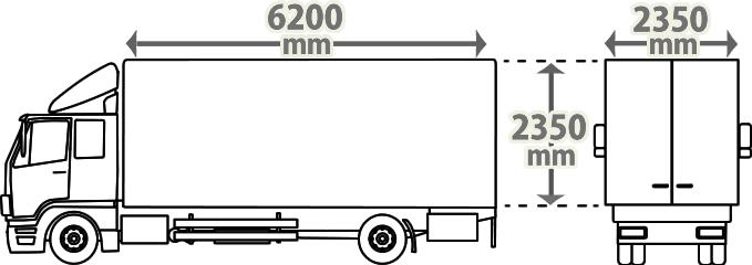 イベント・演劇舞台セット輸送 トラックサイズ